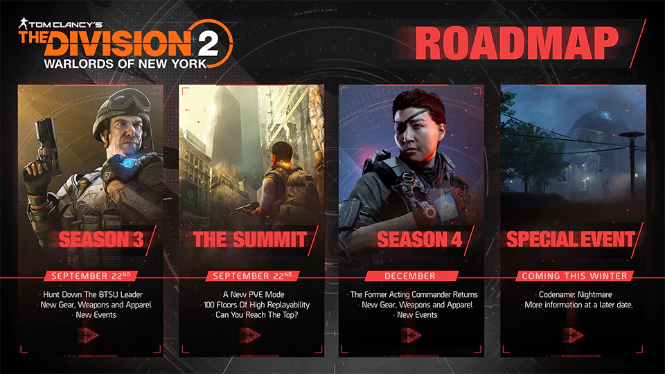 Roadmap para os próximos meses